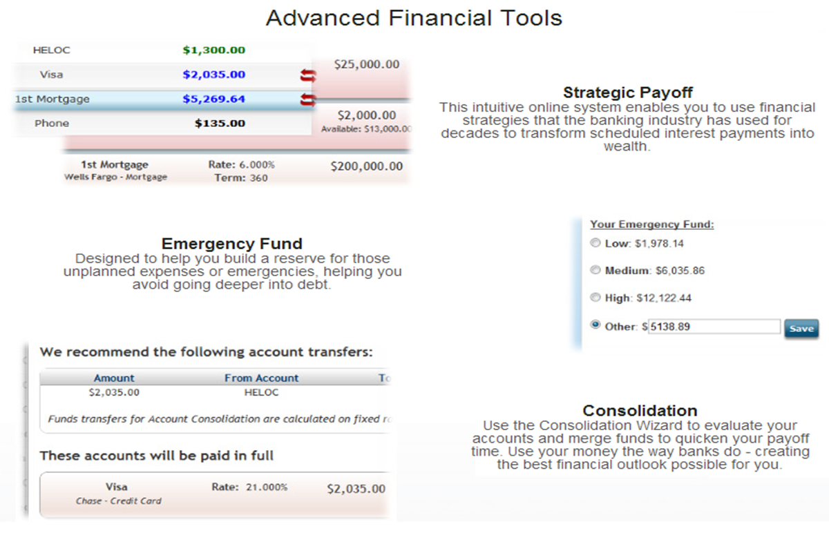 Advanced Financial Tools