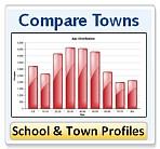 Compare-Maryland-Neighborhoods