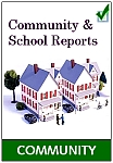 Community Reports